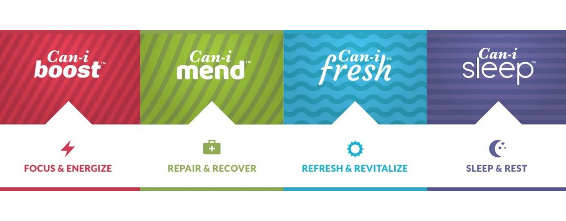 CaniBrands™ Extends National Brand to Retailers while Bundled Solutions Reach One Third of Sales